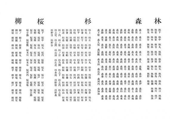 木の苗字−2-1