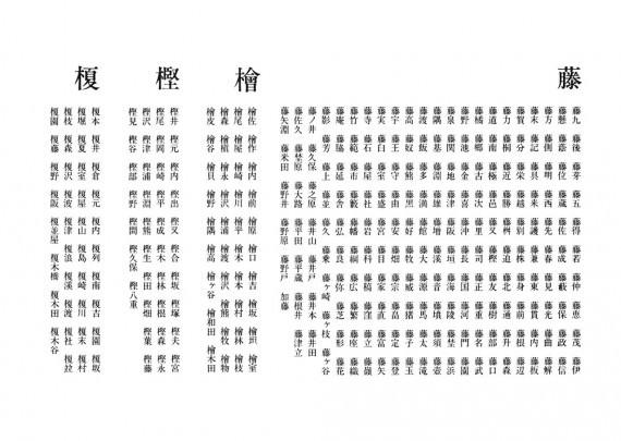 木の苗字−4-1