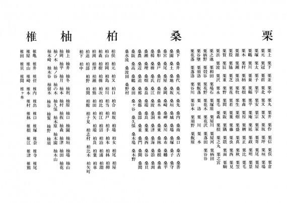 木の苗字−6-1