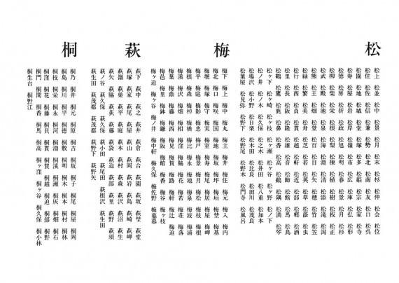 木の苗字−3-1