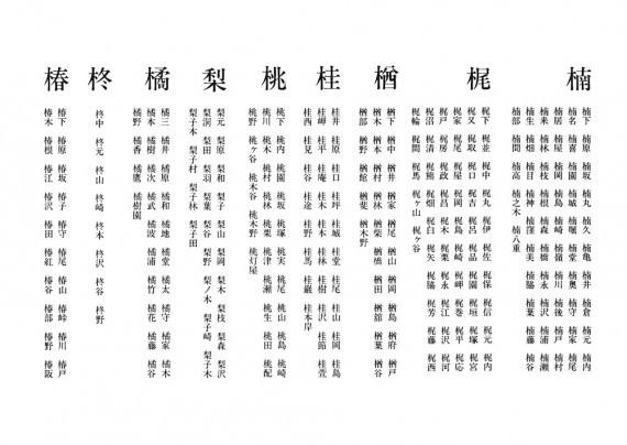木の苗字−5-1