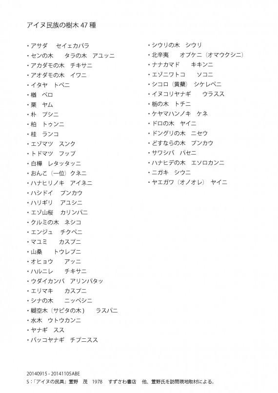 アイヌ民族の樹木 リスト-b 20140915