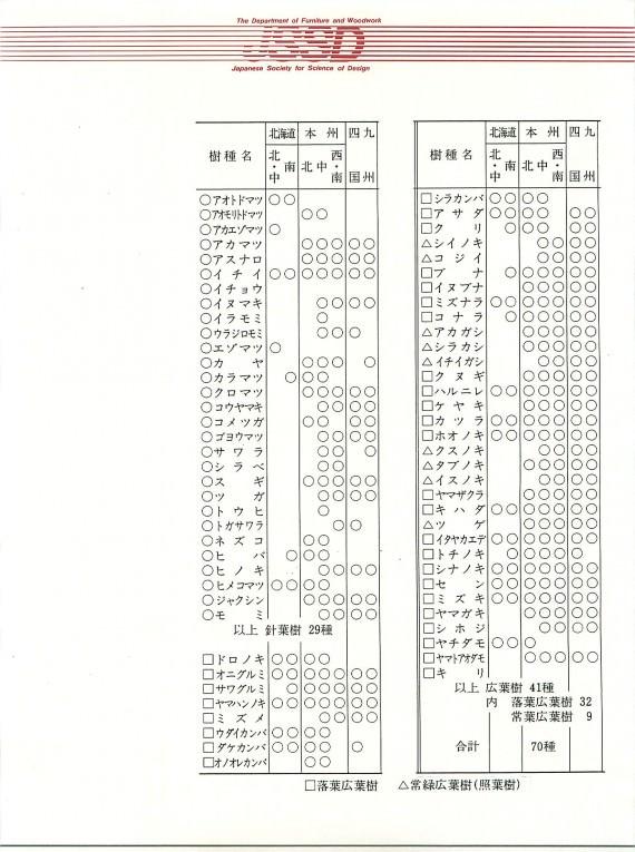 ウッドマップ1985-C